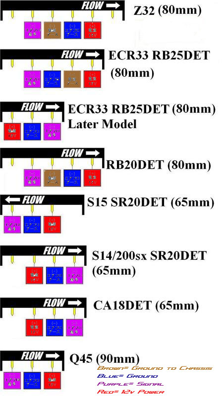 Rb20det Wiring - Re Reading Codes And Trouble Shooting - Rb20det Wiring